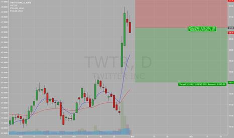 TWTR: TWTR Gap Fill