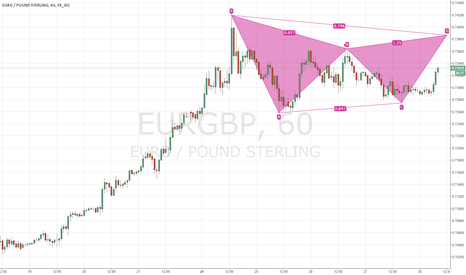 EURGBP: possible bearish gartley