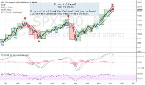 SPX500: Economic Collapse?