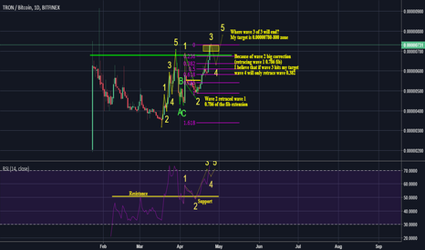 TRXBTC: $TRX Hitting my targets.. Is there more to go higher than 730?