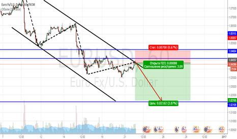 EURUSD: Евродоллар, второй заход в продажи.