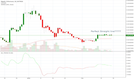 XRPETH: Perfect Straight Line Pattern??
