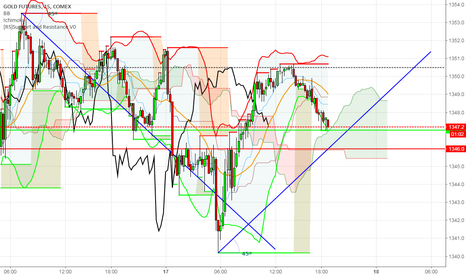 GC1!: GC, taking bull ride now from 1347, w/ stop 1346
