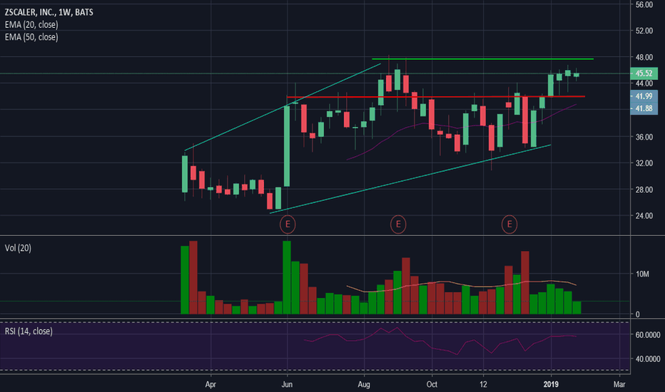 ZS: waiting for the round number to break...