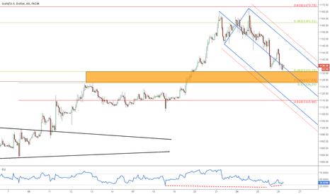 XAUUSD: Золото (XAUUSD): Анализ тренда и ценовые уровни