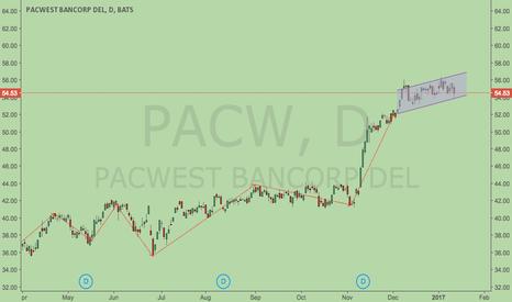 PACW: Bull Flag pattern ?