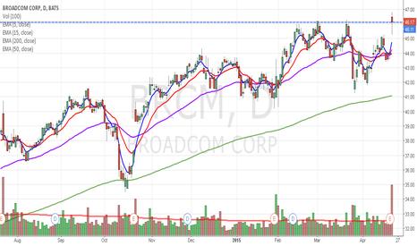 BRCM: BRCM more upside potential despite post-eranigs profit taking