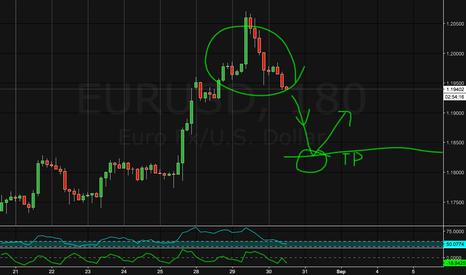 EURUSD: Short correction for the divergence's sake