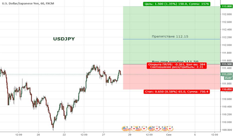 USDJPY: Цена продолжает находиться в широкой коррекции
