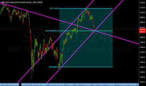 SPX500: SPX 500 on several supports