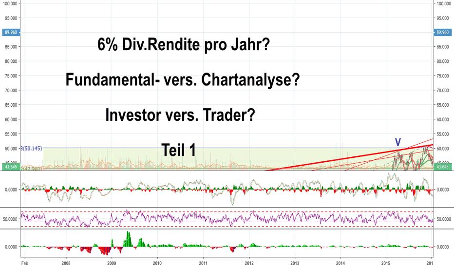 PSM: ProSiebenSat1 - 6% DividendenRendite + X?