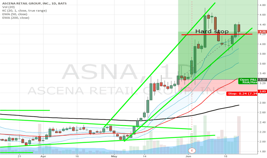 ASNA: ASNA nice trend folowing