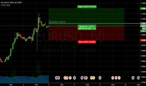 EURUSD: Long EUR USD. Watch Decision point
