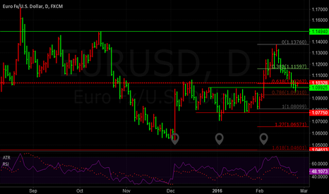 EURUSD: EURUSD line analysis