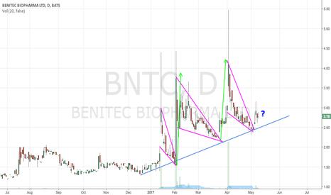 BNTC: Friends with Benitec