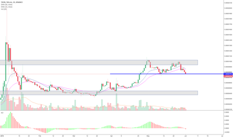 TRXBTC: Is It The END for TRON!?
