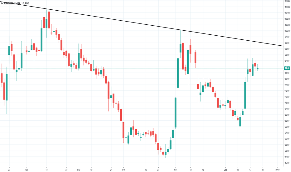 PCJEWELLER: PCJEWELLER will touch 90 soon