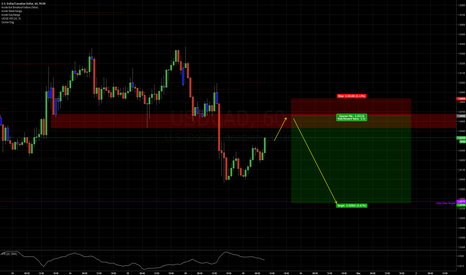 USDCAD: Short play on Loonie