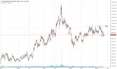 GLENMARK: Buy Glenmark at 857 taget  968 rs