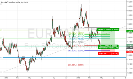 EURCAD: EUR CAD long medium term