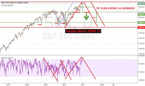 SPX:  THE BIG SHORT !! recessione o crisi passeggera ???