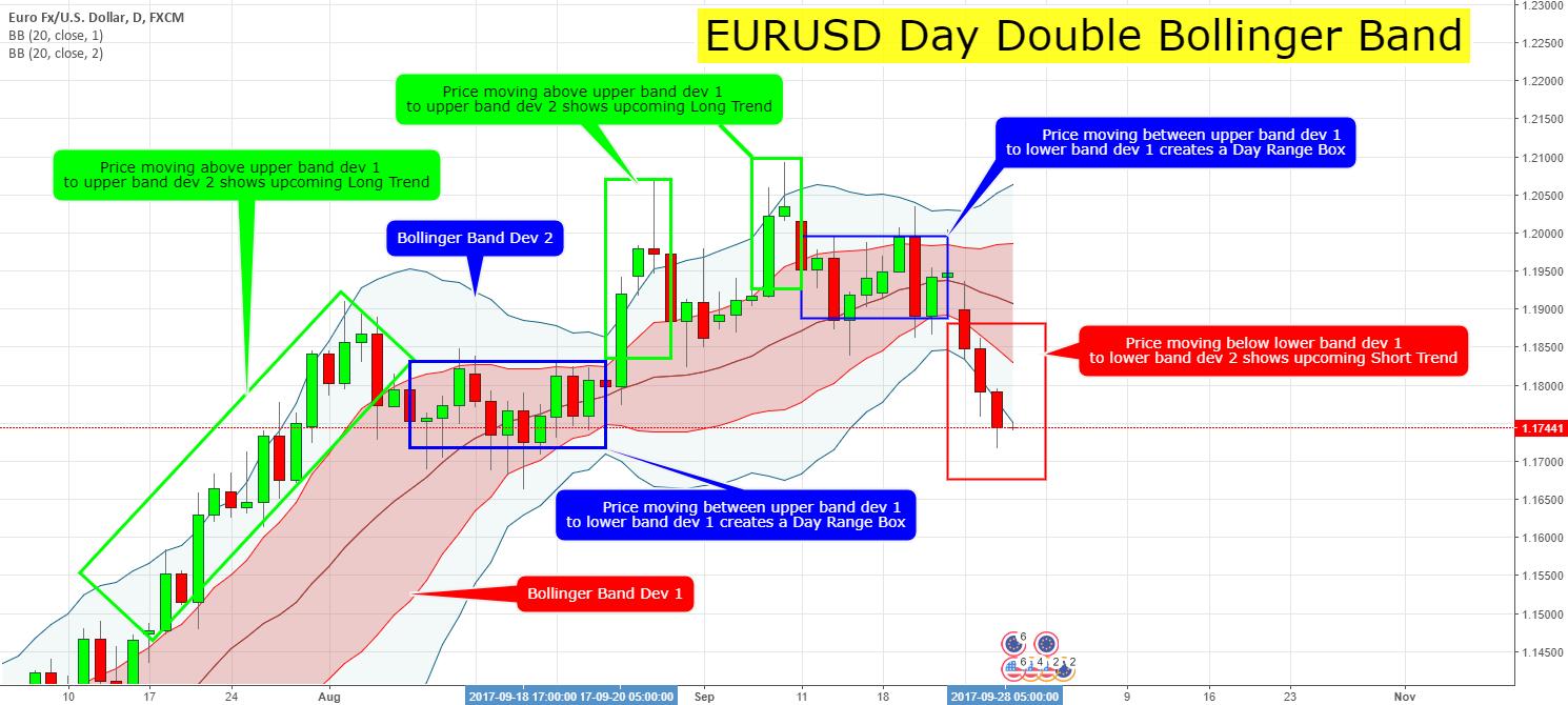 btc eur tradingview