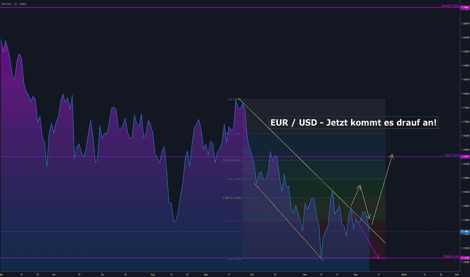 EURUSD: EUR / USD - Jetzt kommt es drauf an!