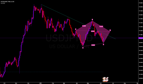 USDJPY: usdjpy for long