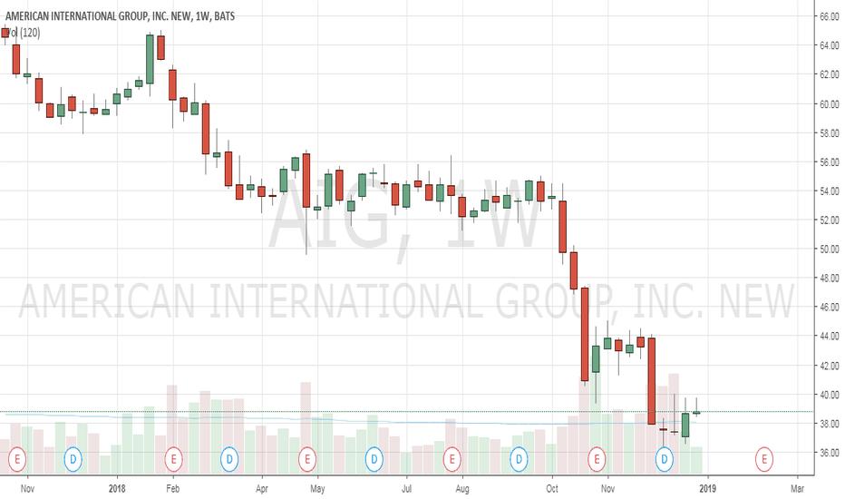 AIG: AIG for short