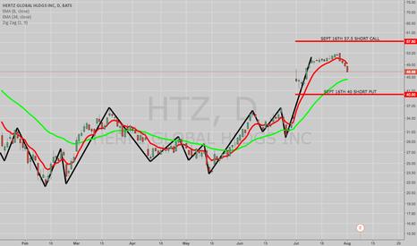 HTZ: SOLD HTZ SEPT 16TH 40/57.5 SHORT STRANGLE
