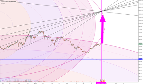 ZECUSD: ZCASH - FUNNY FAKE EXPLOSION COMING :)