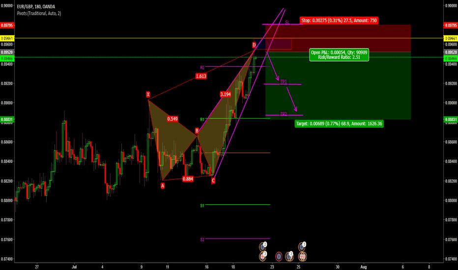 EURGBP: EUR//GBP// Patterns CRAB// sell