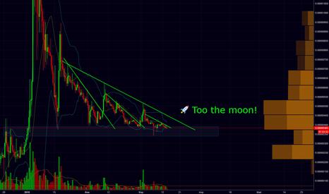 TRXBTC: TRX Too the moon!