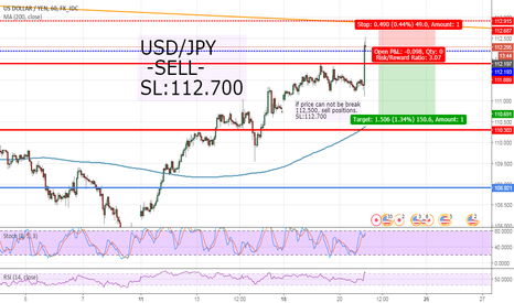 USDJPY: ZP_FX, USD/JPY, H1, SELL