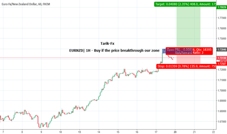 EURNZD: EURNZD| 1H - Buy if the price breakthrough our zone