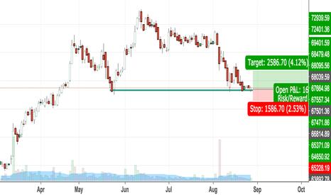 MRF: MRF - Positional Buy