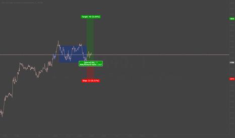 FRA40: scalp trading