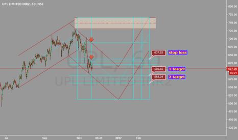 UPL: @ Comfort.