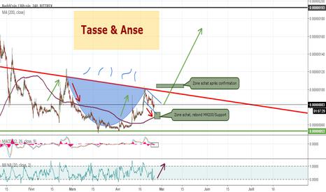 RDDBTC: [RDD/BTC] Tasse & Anse ?