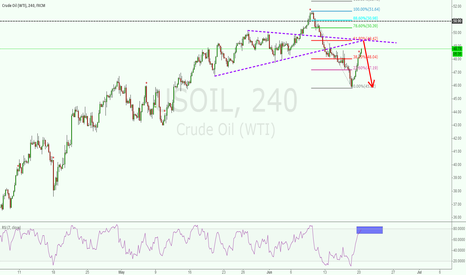 USOIL: SELL  OIL AT 49.40