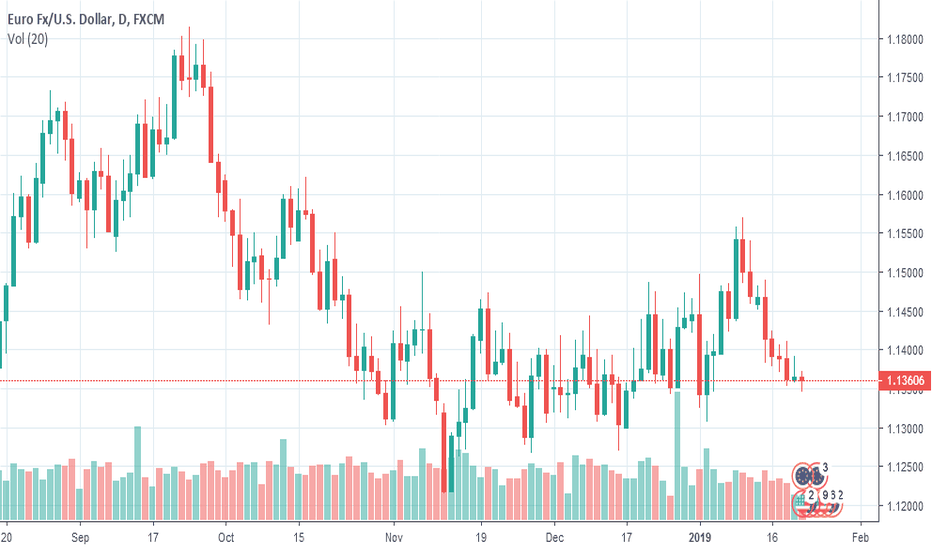EURUSD: Euro: downside risks prevail