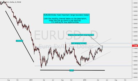 EURUSD: EURUSD end of the range?