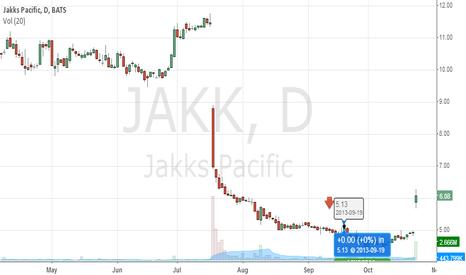 JAKK: fuck up :)
