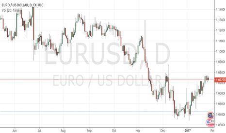 EURUSD: Euro collapse starts soon, A Trump official ambassador said