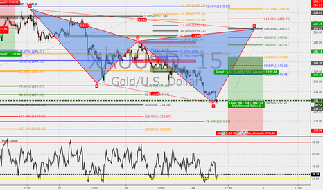 XAUUSD: XAUUSD 15m : Cypher in the make