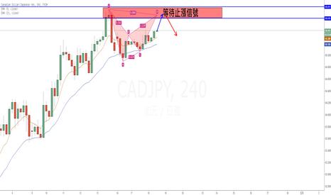 CADJPY: CADJPY 4小時供給區疊加看空蝙蝠型態