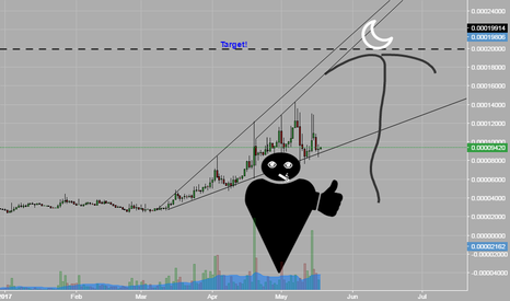 BLKBTC: Blackcoin Solid Up Trend Buy! The Dude Abides ! + INSIDER INFO!