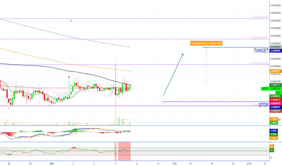 ASTBTC: [ASTBTC](13% PP) AirSwap About To Move @alanmasters