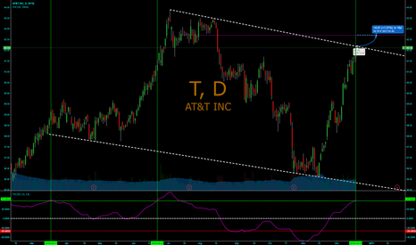 T: ANOTHER 1% GAIN IN THE CARDS FOR AT&T?