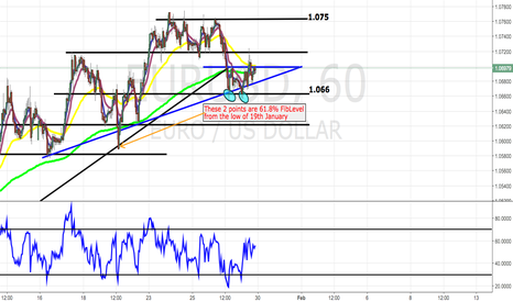 EURUSD: EUR/USD - Await breakout.